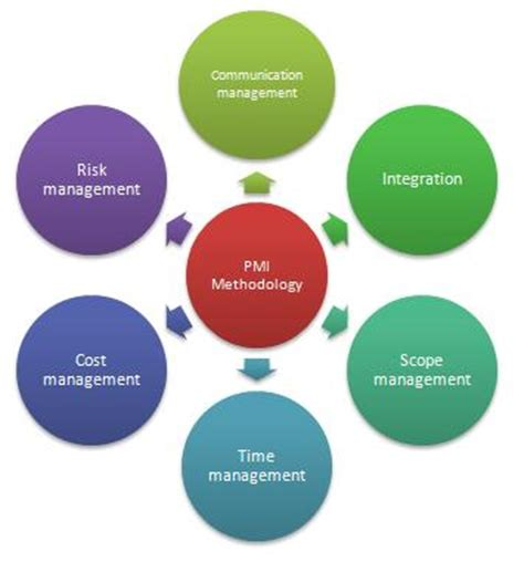 Essay on Operations and Logistics Management Examples